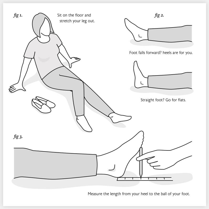 Instructions for measuring heel height